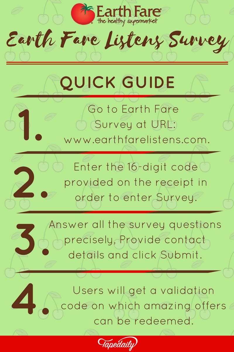 Earthfarelistens